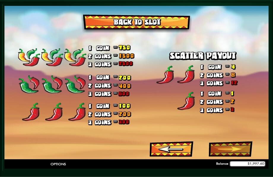 Spiele Loco 7S - Video Slots Online