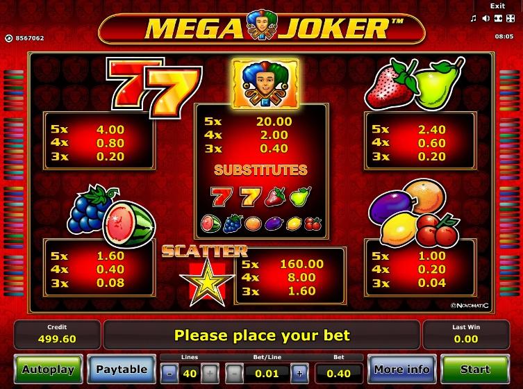 Free Mega Joker Slot Machine