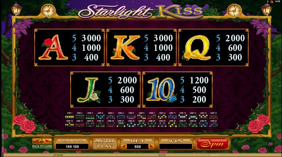Starlight Slot Machine