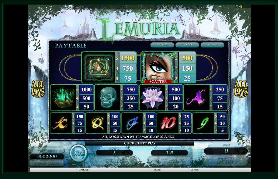 Spiele The Forgotten Land Of Lemuria - Video Slots Online