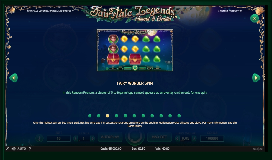 Online Hansel And Gretel Slot Info