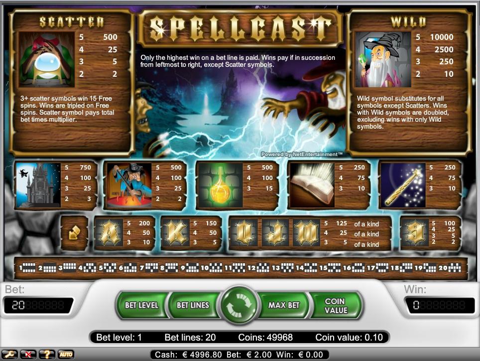 Spellcast Slot Machine