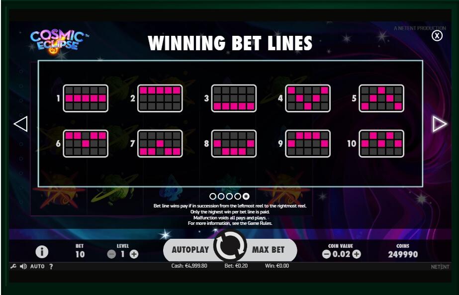 New Cosmic Eclipse Slot At NetEnt Casinos