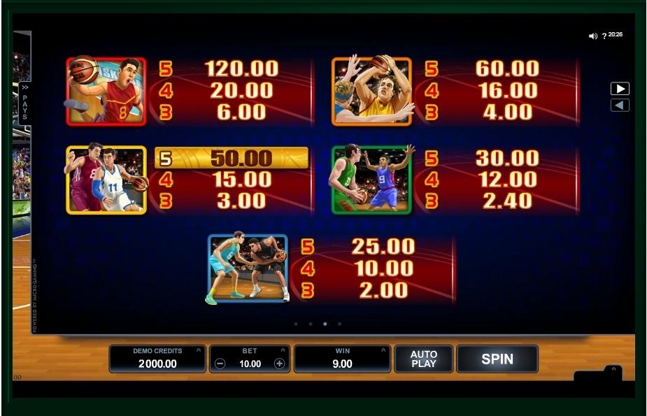 Basketball Star Slot Machine
