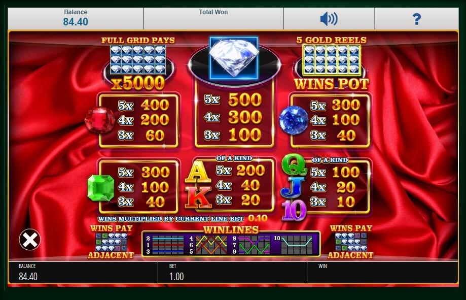 Online Casino Netherlands • Full Gambling Info