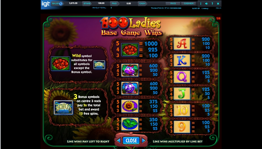 100 Ladies Slot Machine