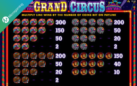 The Grand Circus Microgaming